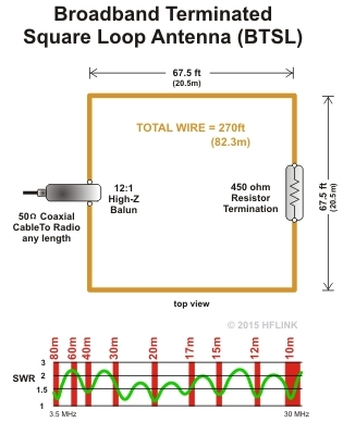 broadband_terminated_square_loop_antenna2